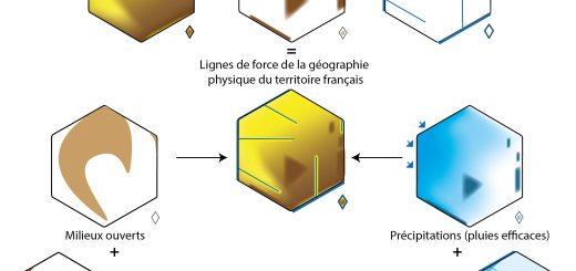Figure 1. Modélisation graphique de la ressource environnementale potentielle dans la France de 2010.