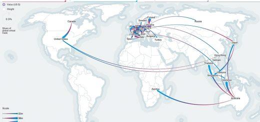 Figure 1. Exemple des échanges mondiaux d'amidon de blé.