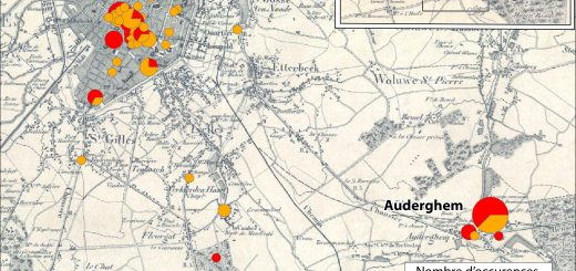 Figure 2. Importance des lieux – nombre d'apparitions et statut dans l'intrigue.