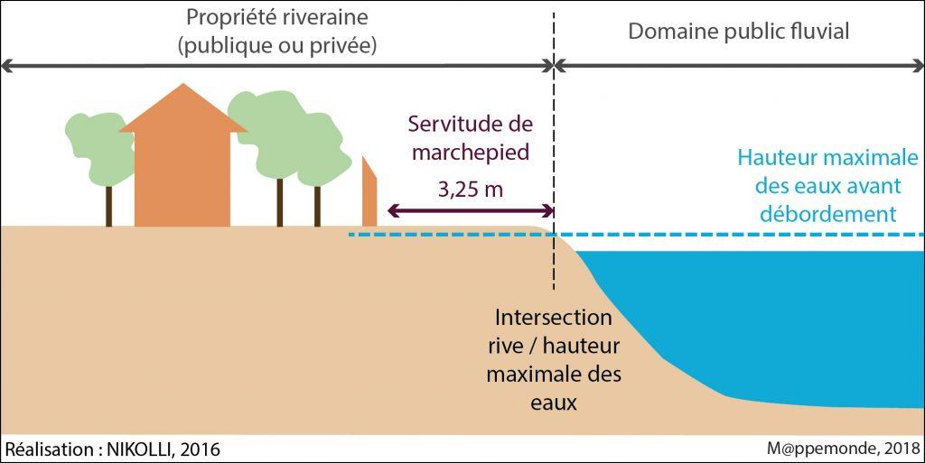 Les Rives Lacustres Comme Espaces Publics Essai De Cartographie L