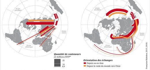 Figure 2. Variation de la perception des quantités échangées à l'échelle mondiale.