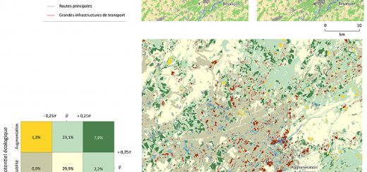 Figure 2. Coévolution spatiale des potentiels esthétique et écologique du paysage. L'occupation du sol simplifiée de Besançon (1984 et 2010) est présentée ici présentée à titre indicatif de manière à identifier les structures paysagères de la zone d'étude.