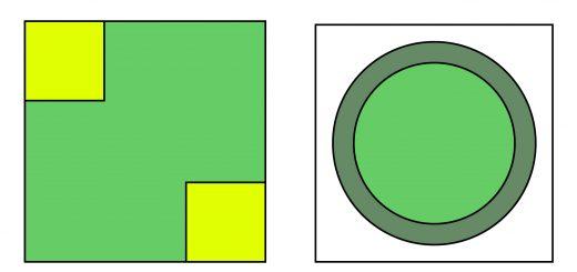 Figure 5. Quatre chorèmes pour représenter les modèles d'organisation spatiale des territoires d'exploitations agricoles.